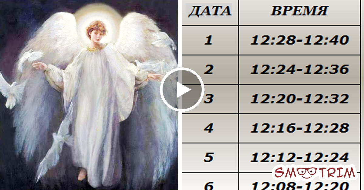 время ангела на февраль компанию ООО