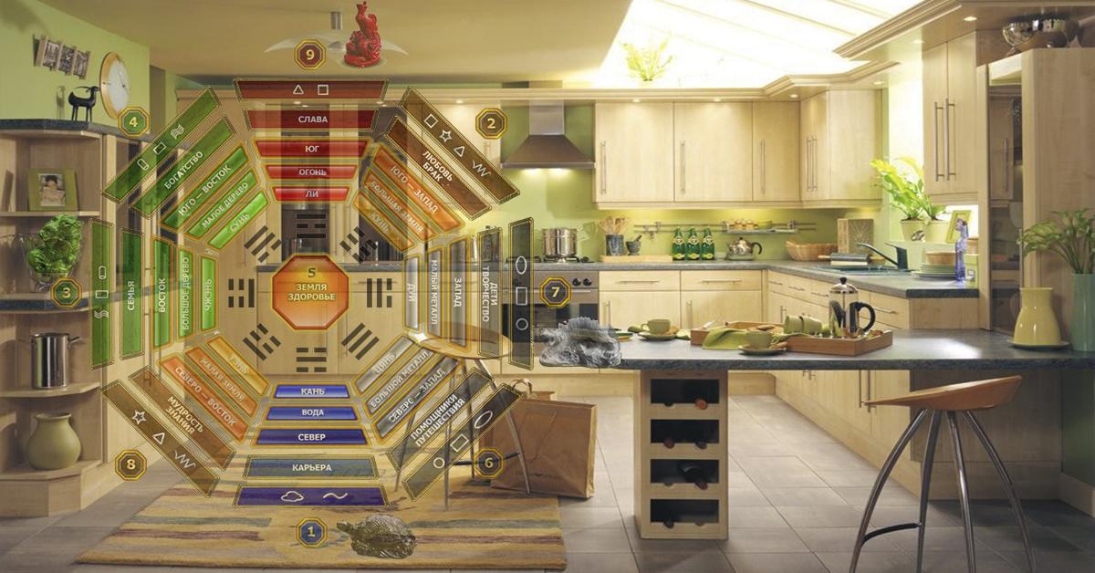 Картинки по фэн шуй на кухне