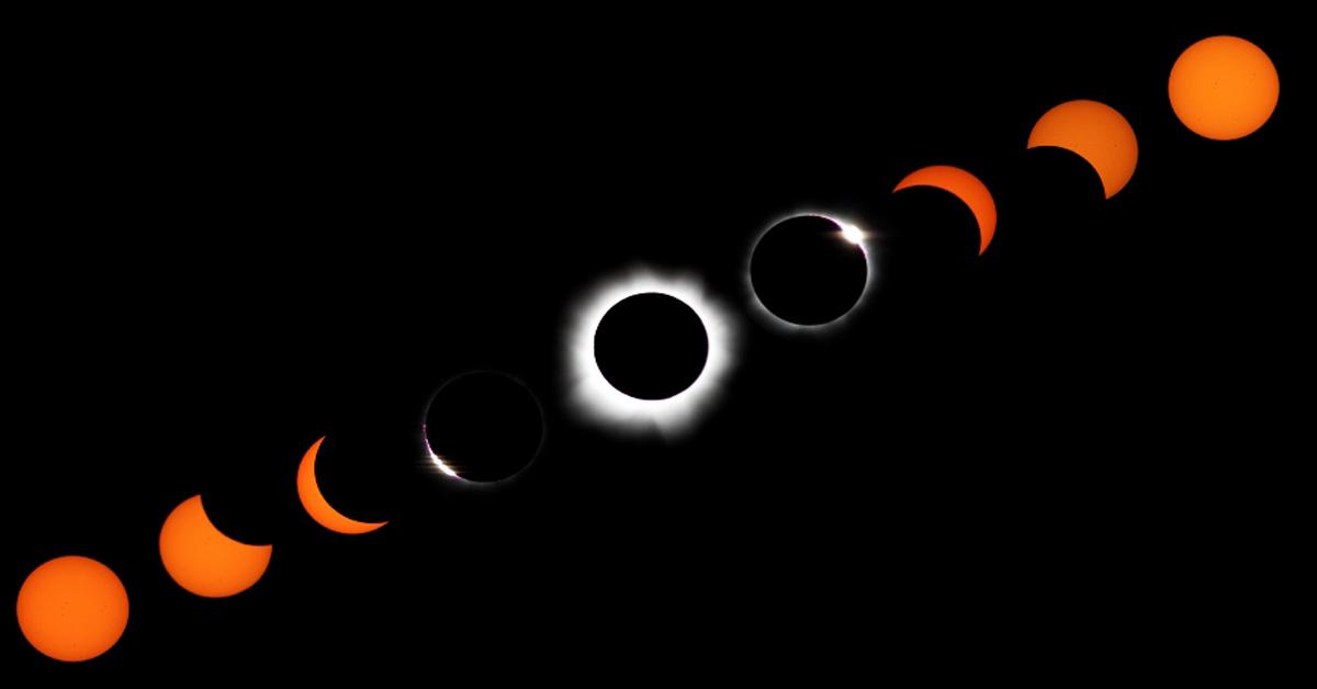 Лунные затмения происходят только во время полнолуний, в году их будет два: полутеневое и частное.